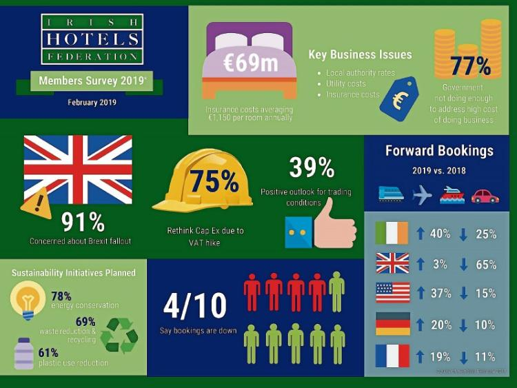 IHF Members Survey Results